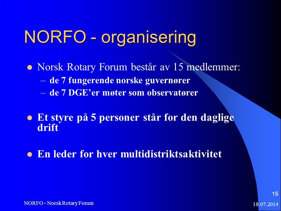 18.07.2014 NORFO - Norsk Rotary Forum 15 NORFO - organisering Norsk Rotary Forum består av 15 medlemmer: –de 7 fungerende norske guvernører –de 7 DGE'er møter som observatører Et styre på 5 personer står for den daglige drift En leder for hver multidistriktsaktivitet