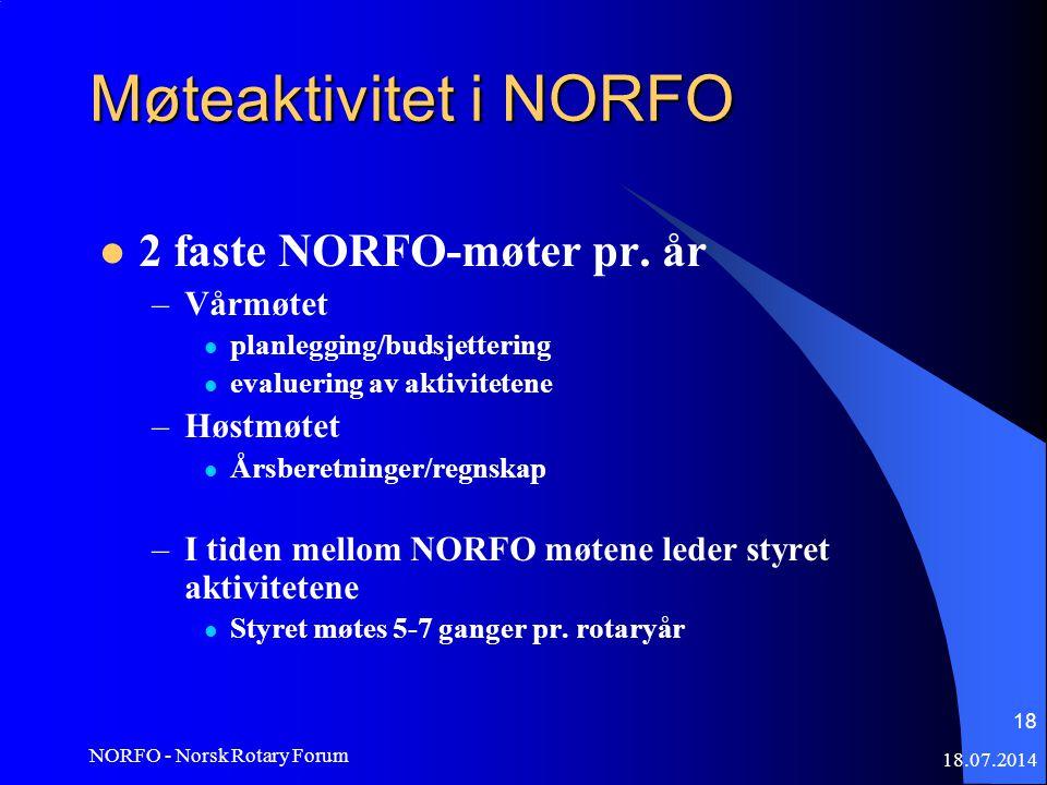 18.07.2014 NORFO - Norsk Rotary Forum 18 Møteaktivitet i NORFO 2 faste NORFO-møter pr.