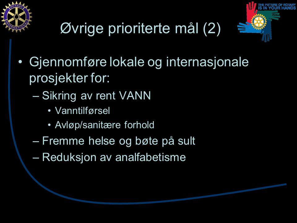 Øvrige prioriterte mål (2) Gjennomføre lokale og internasjonale prosjekter for: –Sikring av rent VANN Vanntilførsel Avløp/sanitære forhold –Fremme helse og bøte på sult –Reduksjon av analfabetisme