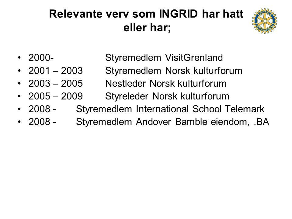 Relevante verv som INGRID har hatt eller har; 2000- Styremedlem VisitGrenland 2001 – 2003Styremedlem Norsk kulturforum 2003 – 2005Nestleder Norsk kult