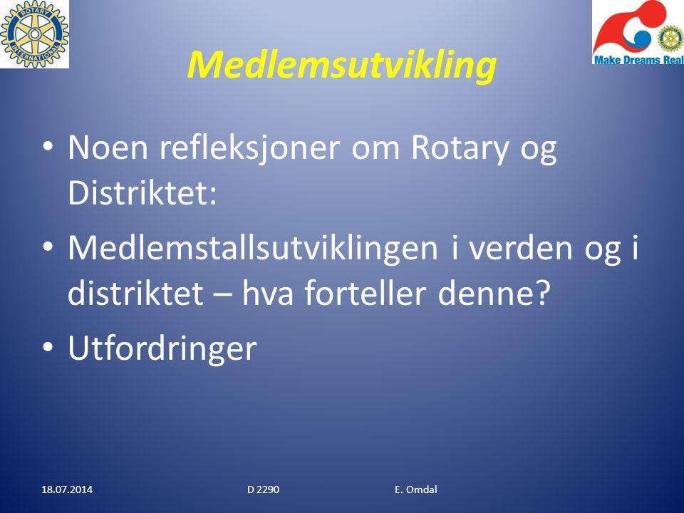 Medlemsutvikling Noen refleksjoner om Rotary og Distriktet: Medlemstallsutviklingen i verden og i distriktet – hva forteller denne.