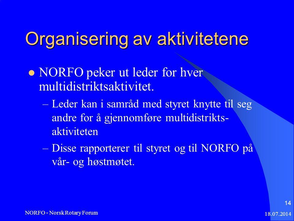 18.07.2014 NORFO - Norsk Rotary Forum 14 Organisering av aktivitetene NORFO peker ut leder for hver multidistriktsaktivitet.
