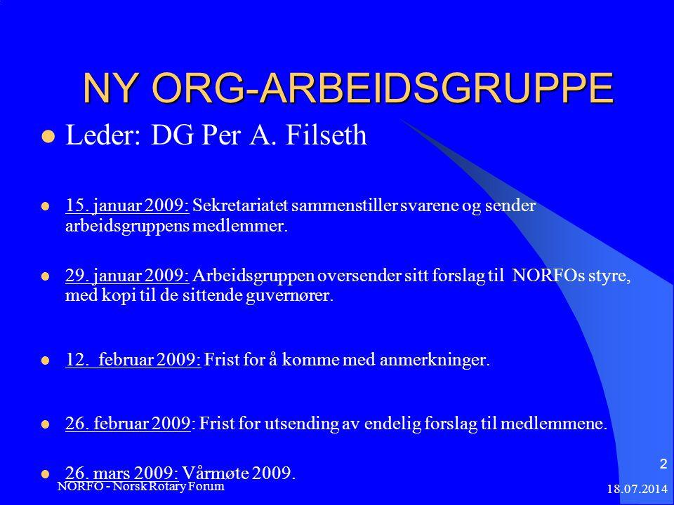 NY ORG-ARBEIDSGRUPPE Leder: DG Per A. Filseth 15.