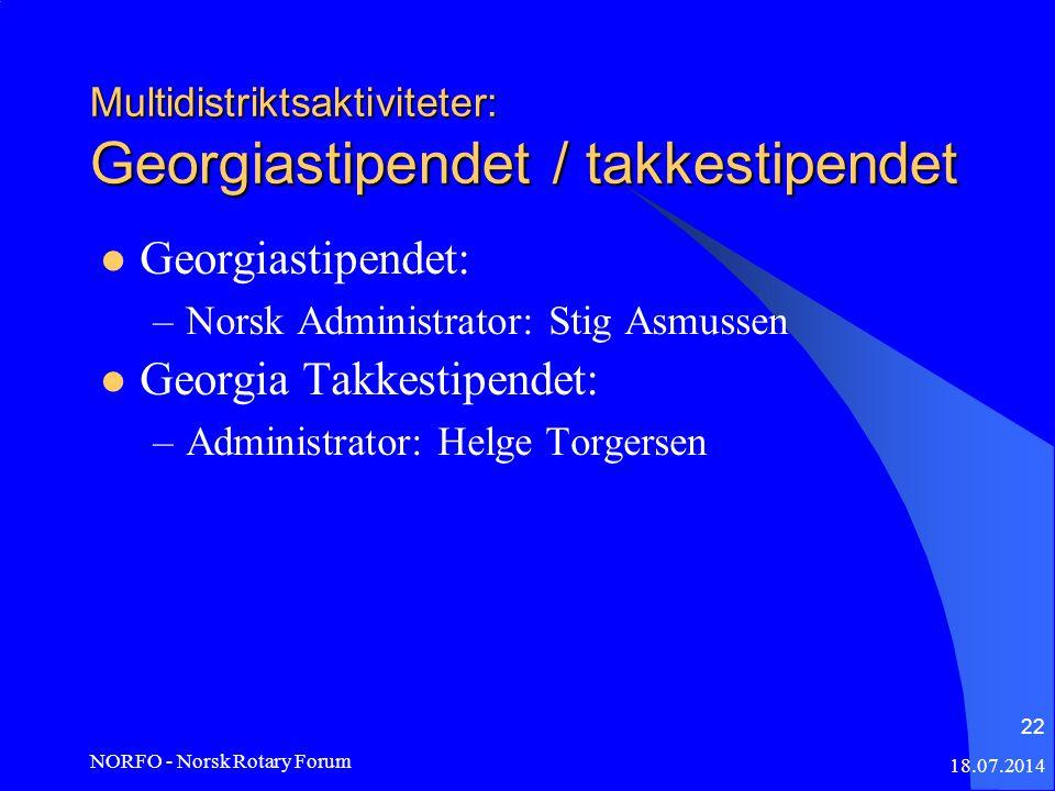 18.07.2014 NORFO - Norsk Rotary Forum 22 Multidistriktsaktiviteter: Georgiastipendet / takkestipendet Georgiastipendet: –Norsk Administrator: Stig Asmussen Georgia Takkestipendet: –Administrator: Helge Torgersen