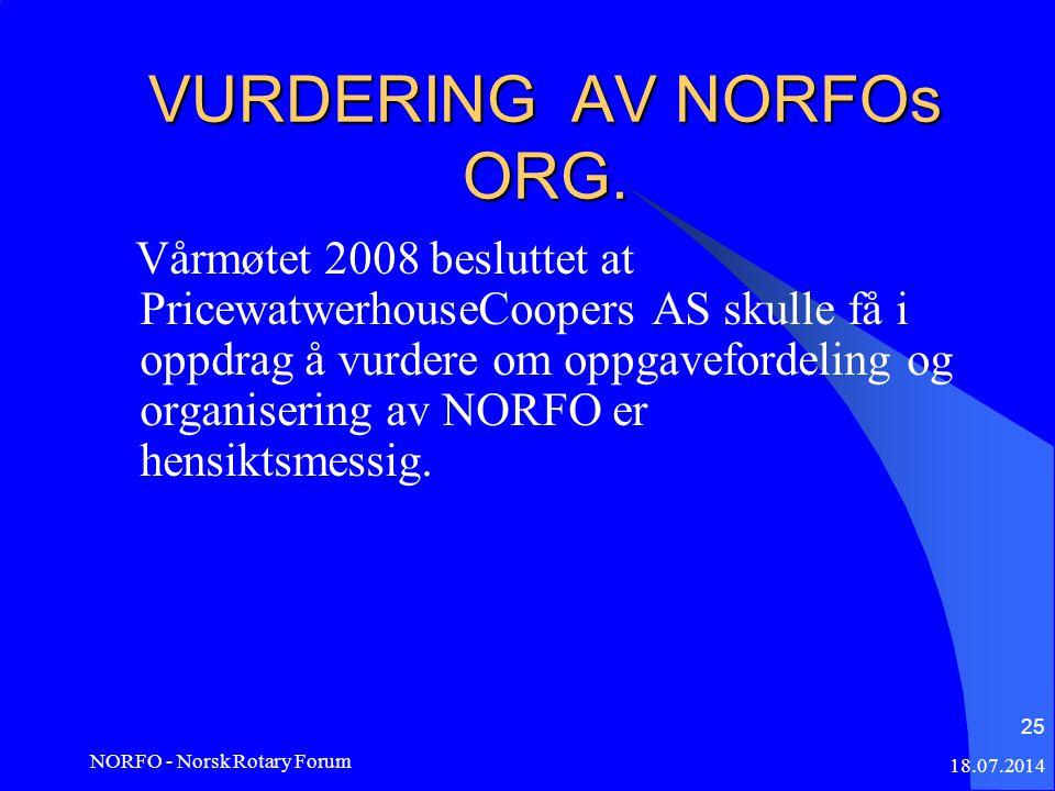 VURDERING AV NORFOs ORG.