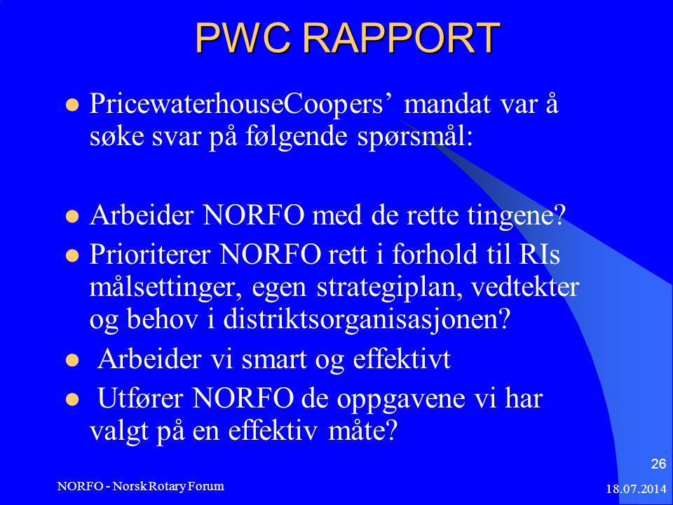 PWC RAPPORT PricewaterhouseCoopers' mandat var å søke svar på følgende spørsmål: Arbeider NORFO med de rette tingene.
