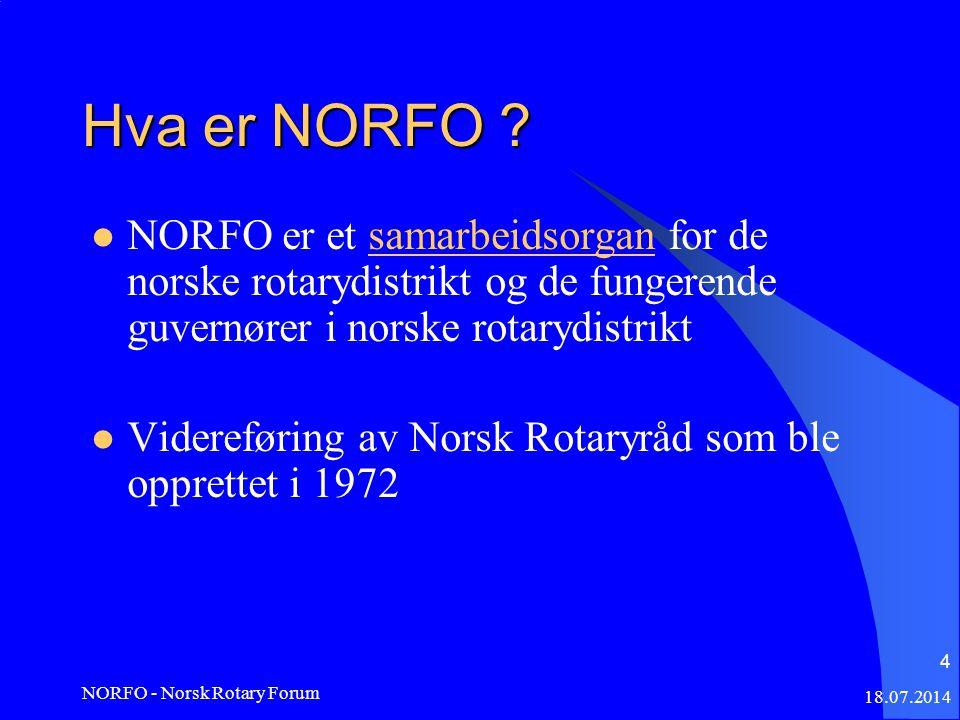 18.07.2014 NORFO - Norsk Rotary Forum 4 Hva er NORFO .