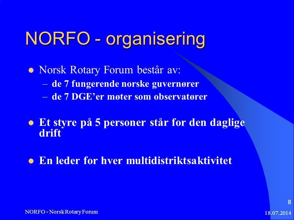 18.07.2014 NORFO - Norsk Rotary Forum 8 NORFO - organisering Norsk Rotary Forum består av: –de 7 fungerende norske guvernører –de 7 DGE'er møter som observatører Et styre på 5 personer står for den daglige drift En leder for hver multidistriktsaktivitet