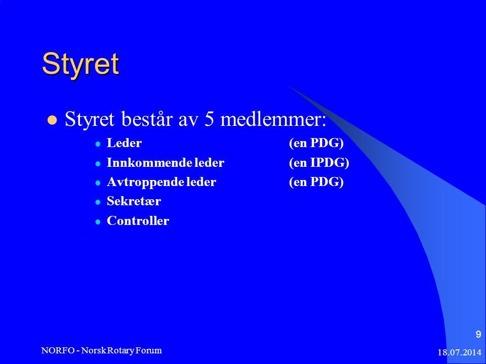 18.07.2014 NORFO - Norsk Rotary Forum 9 Styret Styret består av 5 medlemmer: Leder(en PDG) Innkommende leder(en IPDG) Avtroppende leder(en PDG) Sekretær Controller