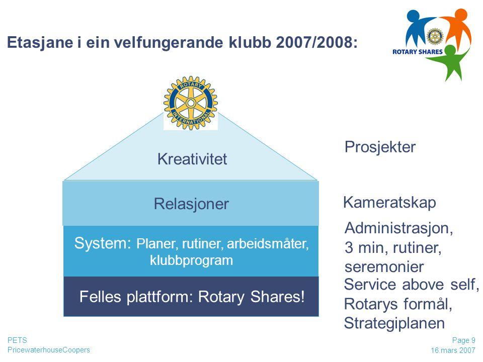PricewaterhouseCoopers 16.mars 2007 Page 9 PETS Etasjane i ein velfungerande klubb 2007/2008: Felles plattform: Rotary Shares.
