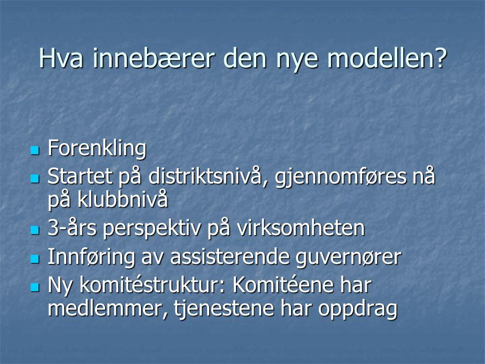 Hva innebærer den nye modellen? Forenkling Forenkling Startet på distriktsnivå, gjennomføres nå på klubbnivå Startet på distriktsnivå, gjennomføres nå