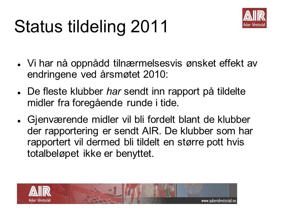 Status tildeling 2011 Vi har nå oppnådd tilnærmelsesvis ønsket effekt av endringene ved årsmøtet 2010: De fleste klubber har sendt inn rapport på tildelte midler fra foregående runde i tide.