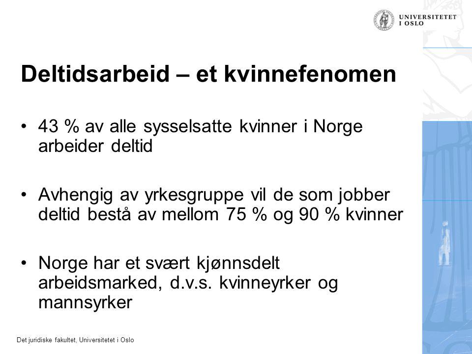 Det juridiske fakultet, Universitetet i Oslo Deltidsarbeid – et kvinnefenomen 43 % av alle sysselsatte kvinner i Norge arbeider deltid Avhengig av yrk