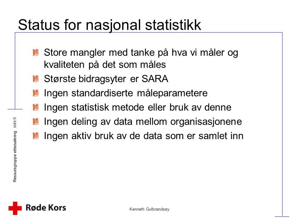 Kenneth Gulbrandsøy Ressursgruppe ettersøkning side 6 Status for nasjonal statistikk Store mangler med tanke på hva vi måler og kvaliteten på det som