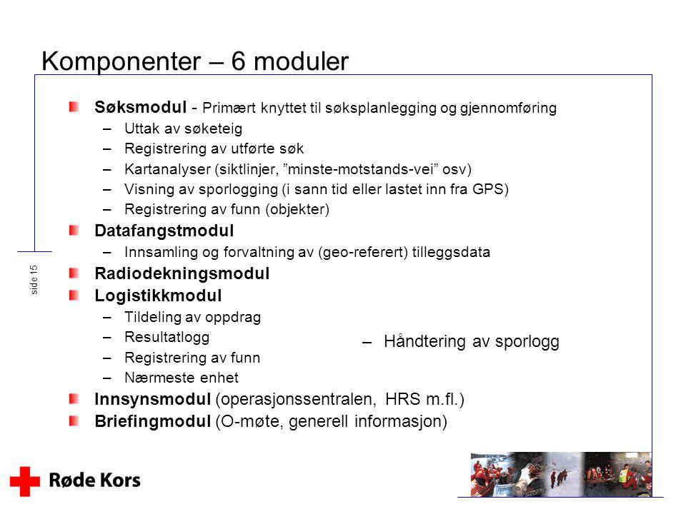 side 15 Komponenter – 6 moduler Søksmodul - Primært knyttet til søksplanlegging og gjennomføring –Uttak av søketeig –Registrering av utførte søk –Kart