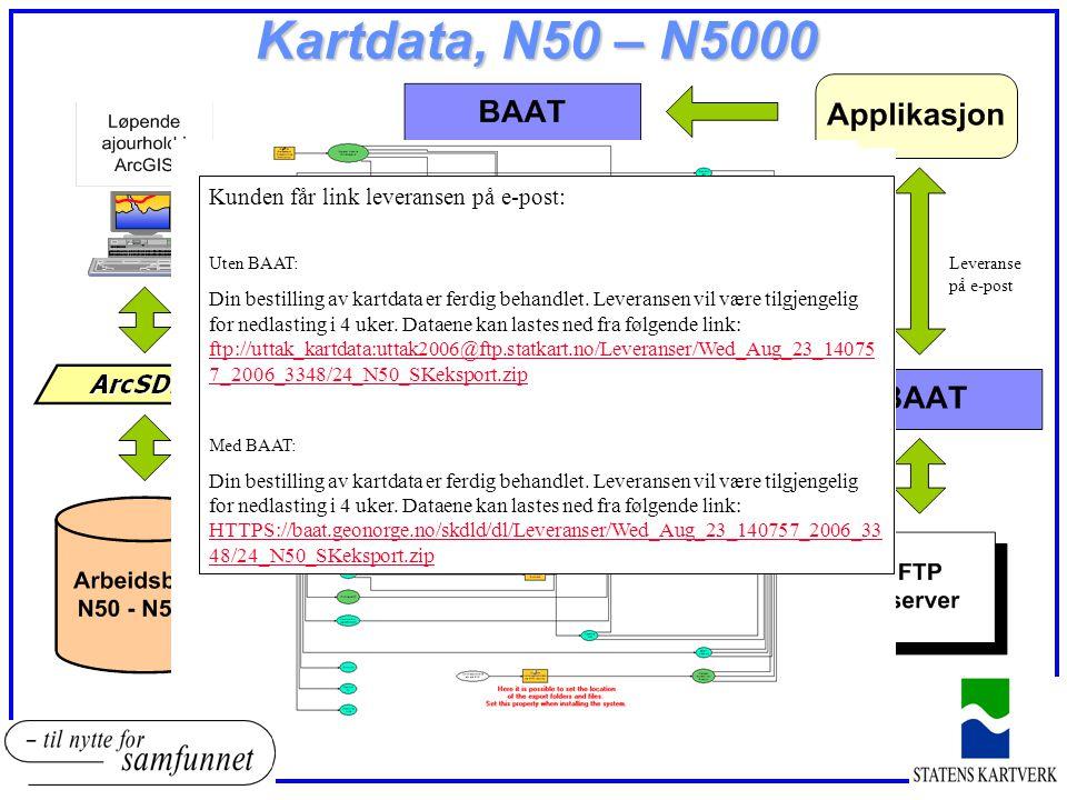 Konsekvenser ved innføring av BAAT 01.01.2007 oTilgang til FTP server stenges for publikum oArealis nedlastingsklient termineres oLink til uttak prosessert av uttaksløsning for kartdata blir kontrollert av BAAT oBAAT filnedlastings WEB applikasjon lanseres formelt oAlle som skal laste ned data eller gjøre spesialuttak av N50-N5000 kartdata må registreres og få tildelt brukernavn og passord i BAAT