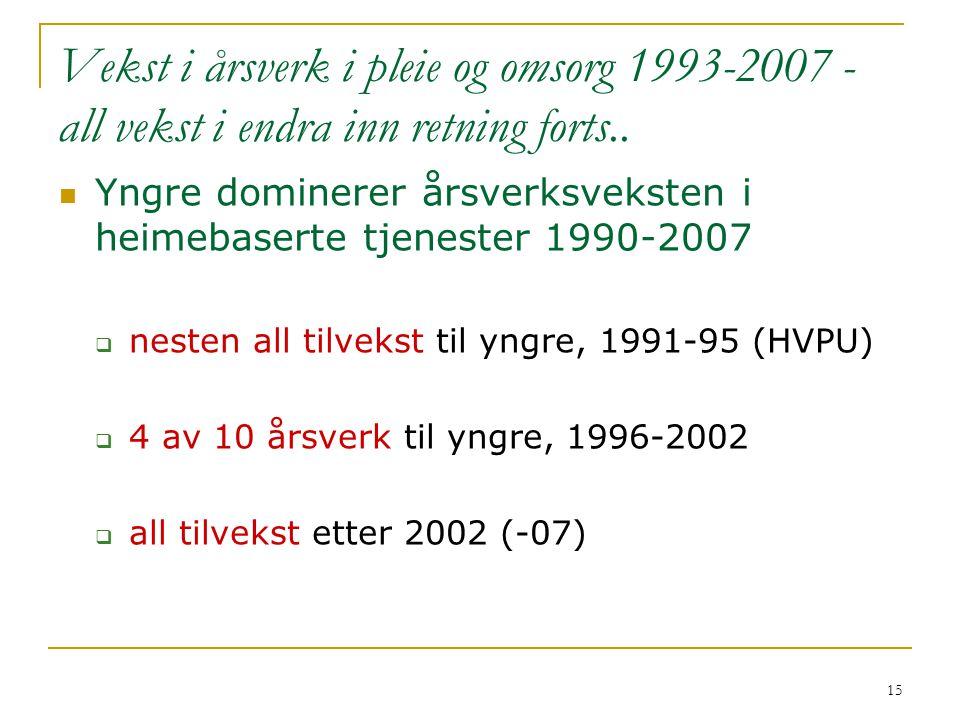 15 Vekst i årsverk i pleie og omsorg 1993-2007 - all vekst i endra inn retning forts..