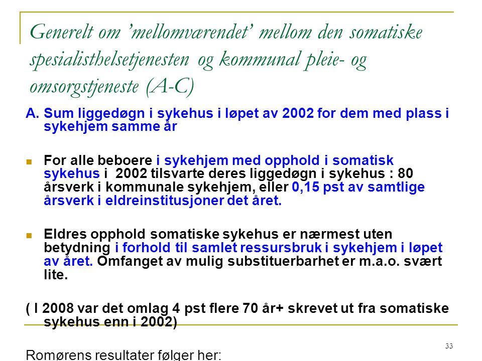 33 Generelt om 'mellomværendet' mellom den somatiske spesialisthelsetjenesten og kommunal pleie- og omsorgstjeneste (A-C) A.