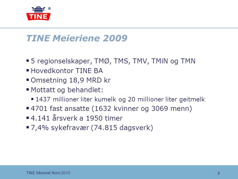 3 TINE Meieriet Nord 2010 TINE Meieriene 2009  5 regionselskaper, TMØ, TMS, TMV, TMiN og TMN  Hovedkontor TINE BA  Omsetning 18,9 MRD kr  Mottatt