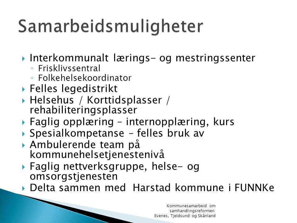  Interkommunalt lærings- og mestringssenter ◦ Frisklivssentral ◦ Folkehelsekoordinator  Felles legedistrikt  Helsehus / Korttidsplasser / rehabilit