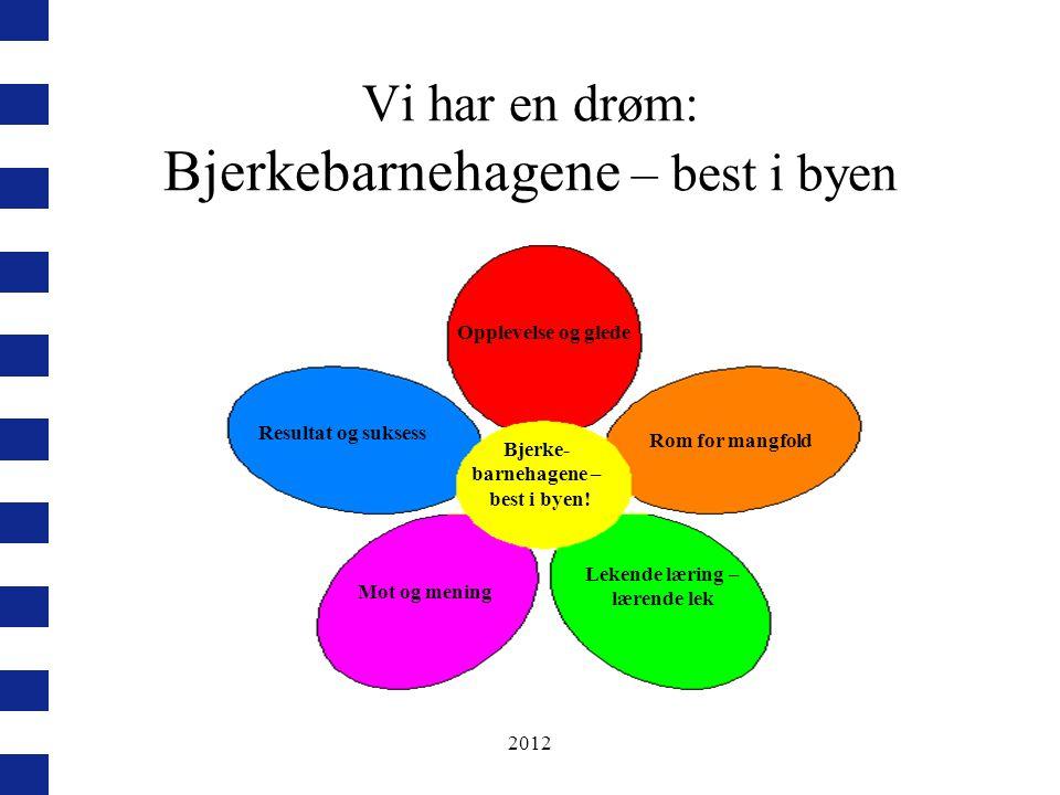 2012 Vi har en drøm: Bjerkebarnehagene – best i byen Resultat og suksess Opplevelse og glede Bjerke- barnehagene – best i byen! Rom for mangfold Leken