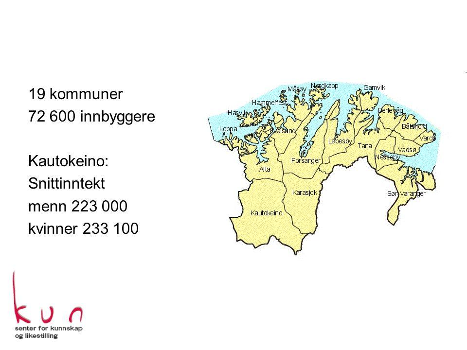 19 kommuner 72 600 innbyggere Kautokeino: Snittinntekt menn 223 000 kvinner 233 100