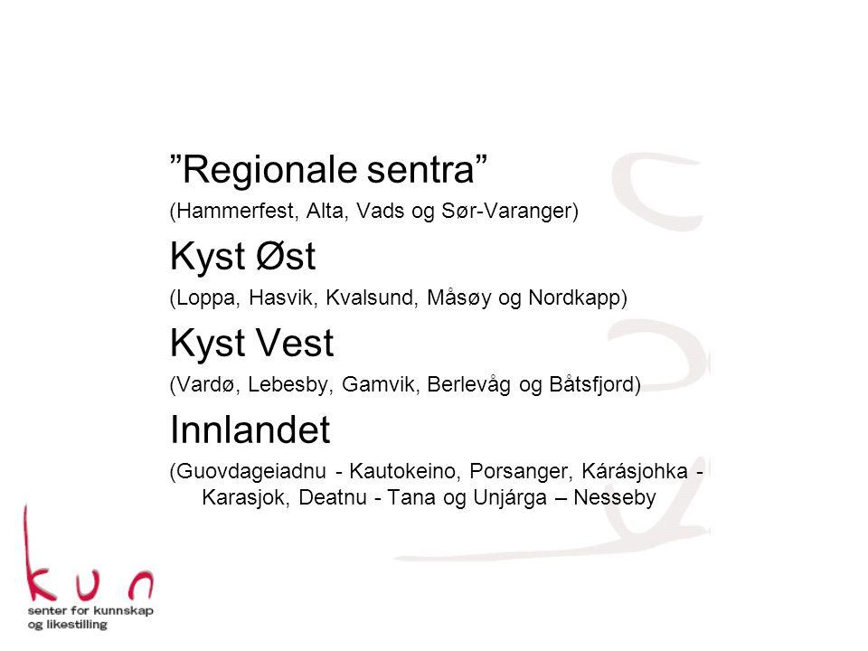 Regionale sentra (Hammerfest, Alta, Vads og Sør-Varanger) Kyst Øst (Loppa, Hasvik, Kvalsund, Måsøy og Nordkapp) Kyst Vest (Vardø, Lebesby, Gamvik, Berlevåg og Båtsfjord) Innlandet (Guovdageiadnu - Kautokeino, Porsanger, Kárásjohka - Karasjok, Deatnu - Tana og Unjárga – Nesseby