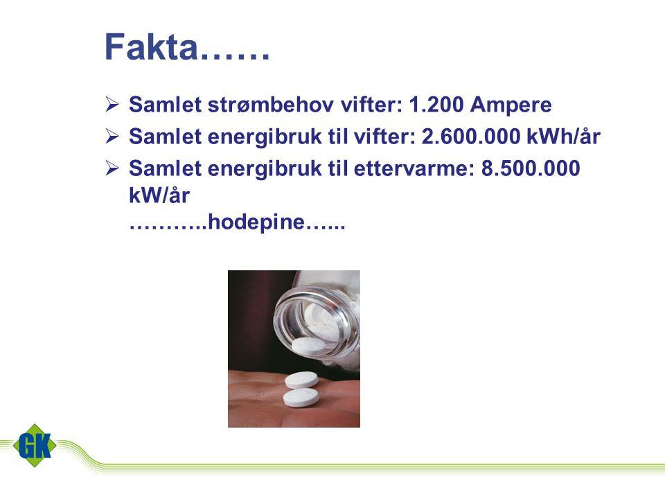 Fakta……  Samlet strømbehov vifter: 1.200 Ampere  Samlet energibruk til vifter: 2.600.000 kWh/år  Samlet energibruk til ettervarme: 8.500.000 kW/år