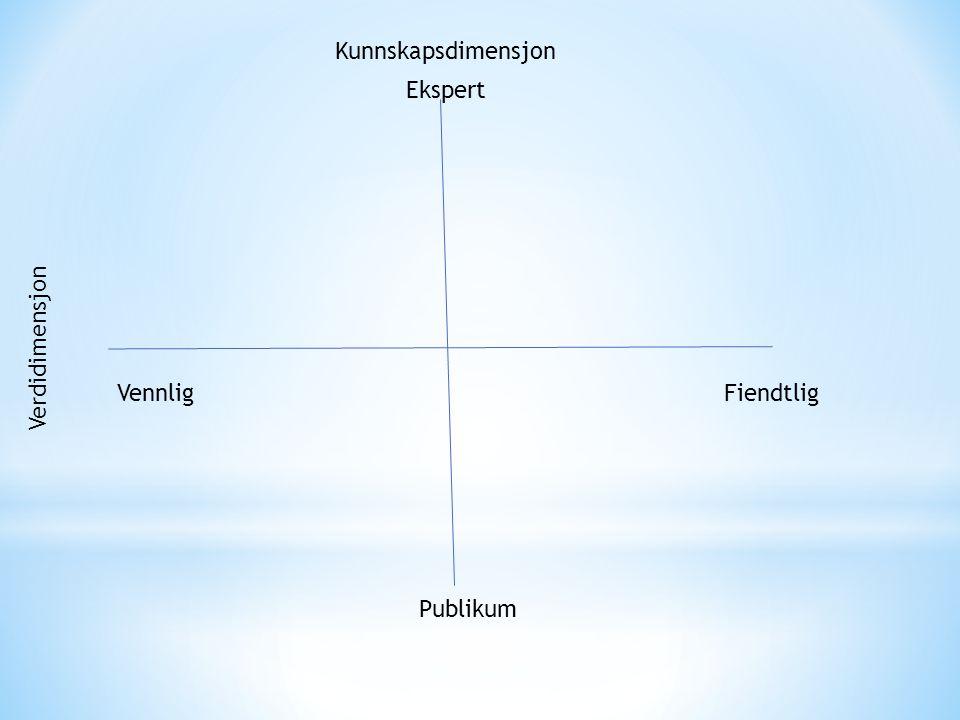 Kunnskapsdimensjon Verdidimensjon VennligFiendtlig Ekspert Publikum