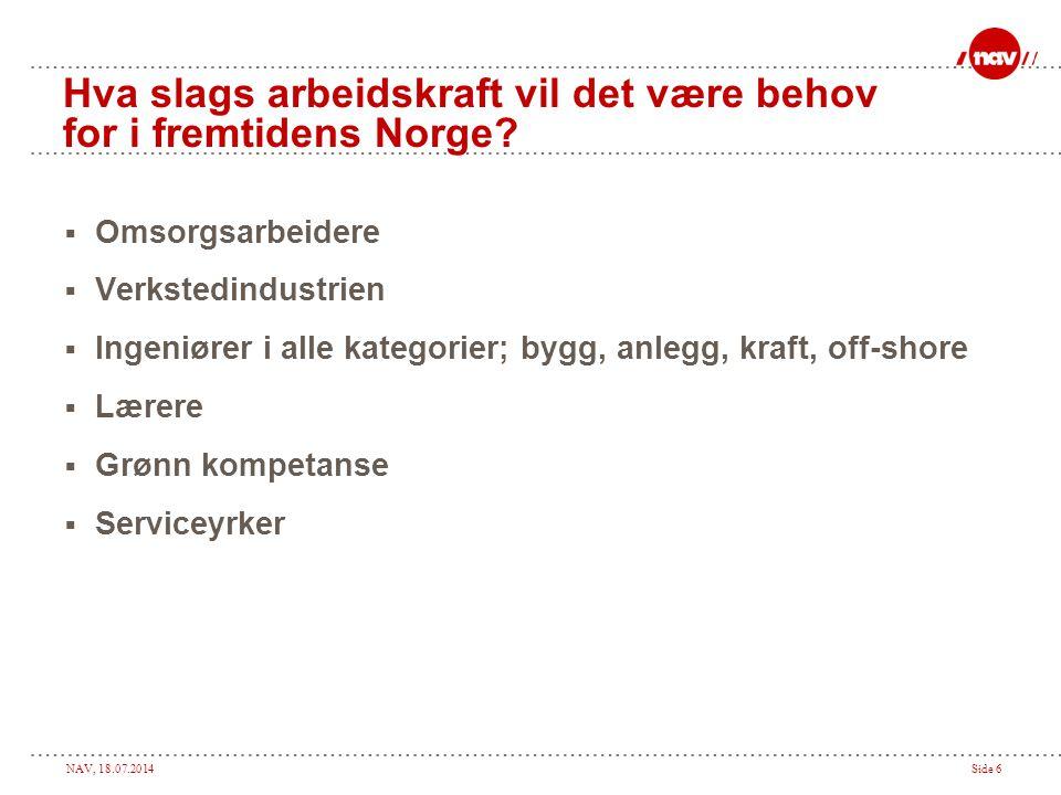 NAV, 18.07.2014Side 6 Hva slags arbeidskraft vil det være behov for i fremtidens Norge?  Omsorgsarbeidere  Verkstedindustrien  Ingeniører i alle ka