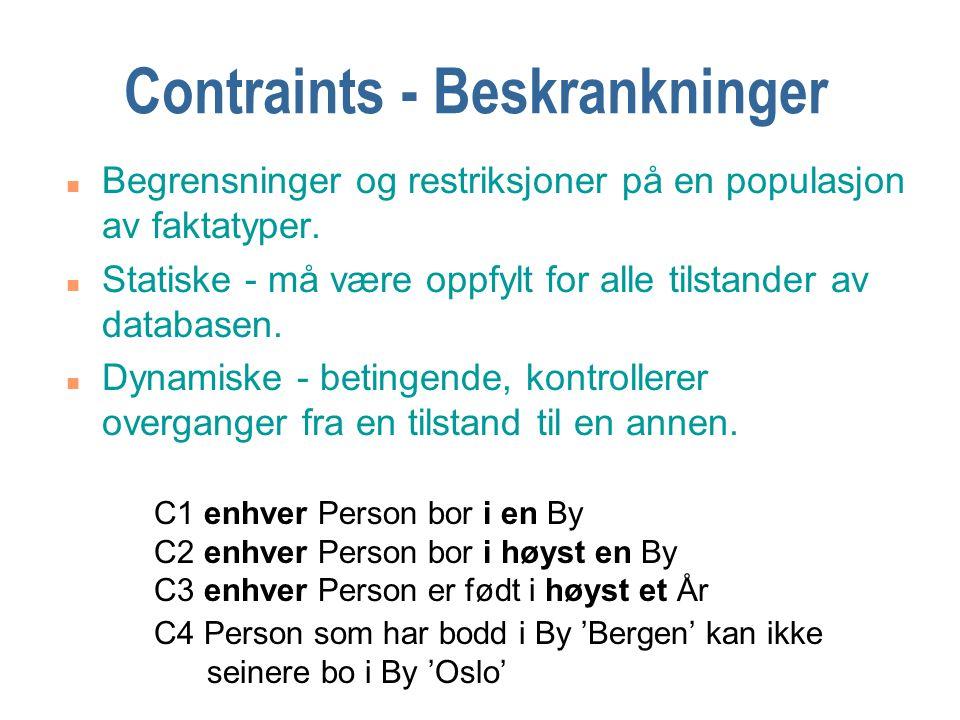 Base fact types - Grunnleggende faktatyper n Primitive setninger eller fakta n Ikke utledet fra andre fakta i databasen n Definerer u objekter tillatt i UoD u hvordan de refereres (domene) u relasjoner de inngår F1 Person bor i By F2 Person er født i År Person(fornavn); By(navn); År(AD)+ Skjema: Person 'Davy' bor i By 'Bergen' Person 'Eli' er født i År 1970 Instanser:
