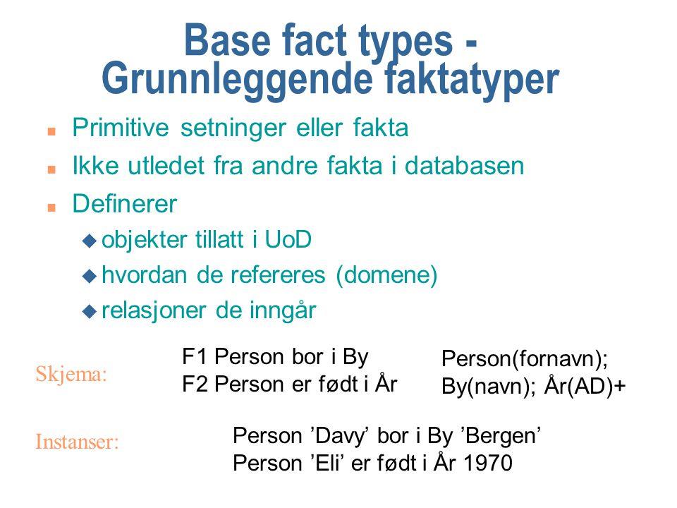 Konseptuelt skjema deles inn i 3 seksjoner: n Base fact types - Grunnleggende faktatyper n Contraints - Beskrankninger n Derivation rules - Utledningsregler