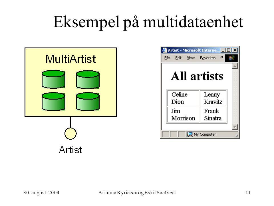 30. august. 2004Arianna Kyriacou og Eskil Saatvedt11 Eksempel på multidataenhet