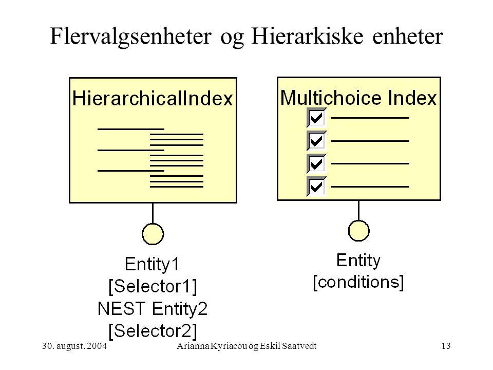 30. august. 2004Arianna Kyriacou og Eskil Saatvedt13 Flervalgsenheter og Hierarkiske enheter