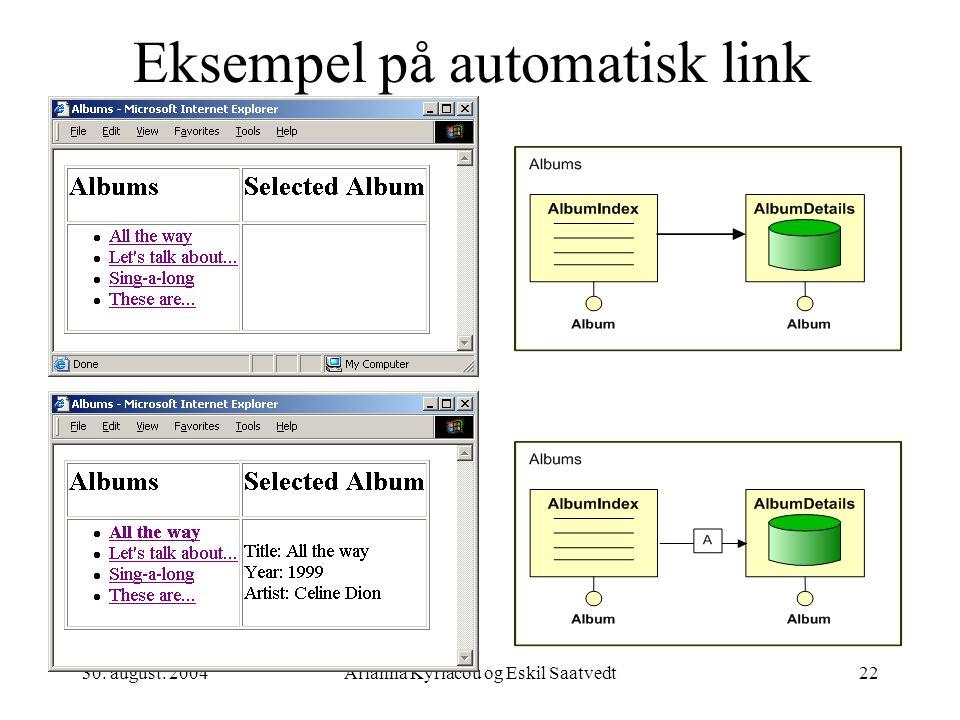 30. august. 2004Arianna Kyriacou og Eskil Saatvedt22 Eksempel på automatisk link