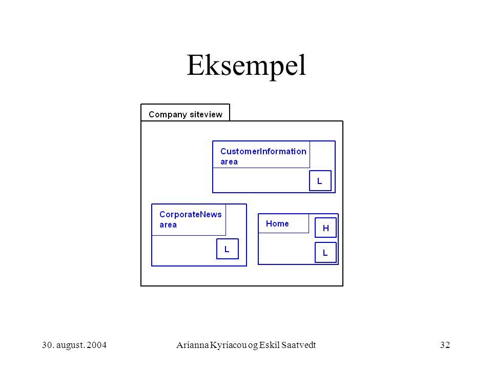 30. august. 2004Arianna Kyriacou og Eskil Saatvedt32 Eksempel