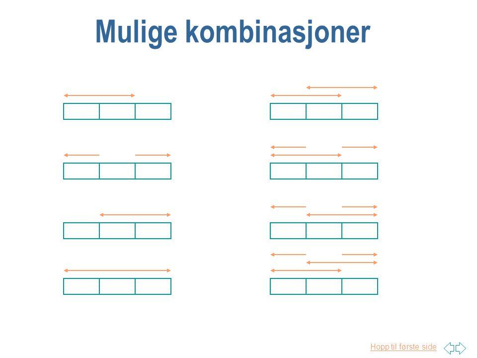Hopp til første side Tertiære og lengre faktatyper Person (PersonNavn) Plassering (nr)+ KonkGren (kode)...fikk...i...