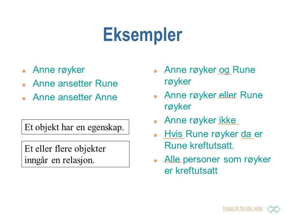 Hopp til første side Eksempler n Anne røyker n Anne ansetter Rune n Anne ansetter Anne n Anne røyker og Rune røyker n Anne røyker eller Rune røyker n Anne røyker ikke n Hvis Rune røyker da er Rune kreftutsatt.