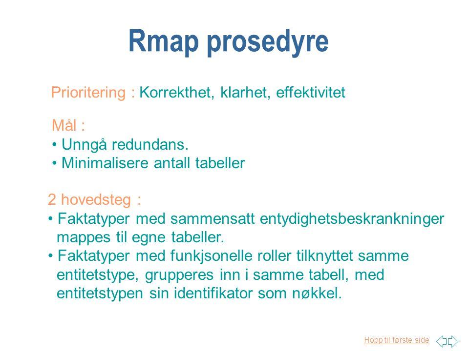 Hopp til første side Rmap prosedyre 2 hovedsteg : Faktatyper med sammensatt entydighetsbeskrankninger mappes til egne tabeller.