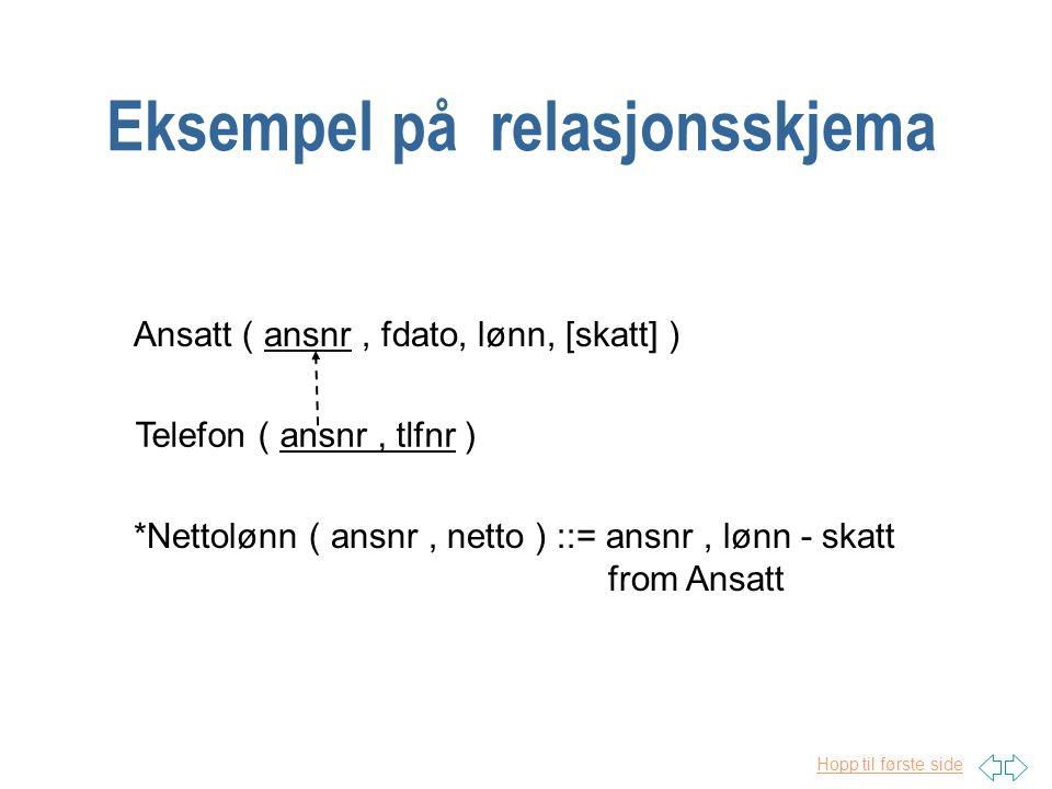 Hopp til første side Ansatt ( ansnr, fdato, lønn, [skatt] ) Telefon ( ansnr, tlfnr ) *Nettolønn ( ansnr, netto ) ::= ansnr, lønn - skatt from Ansatt Eksempel på relasjonsskjema