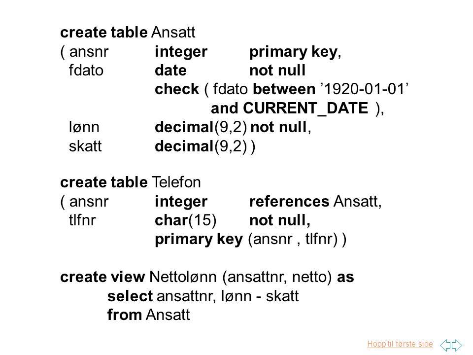 Hopp til første side create table Ansatt ( ansnrinteger primary key, fdatodate not null check ( fdato between '1920-01-01' and CURRENT_DATE ), lønndecimal(9,2) not null, skattdecimal(9,2) ) create table Telefon ( ansnrinteger references Ansatt, tlfnrchar(15) not null, primary key (ansnr, tlfnr) ) create view Nettolønn (ansattnr, netto) as select ansattnr, lønn - skatt from Ansatt