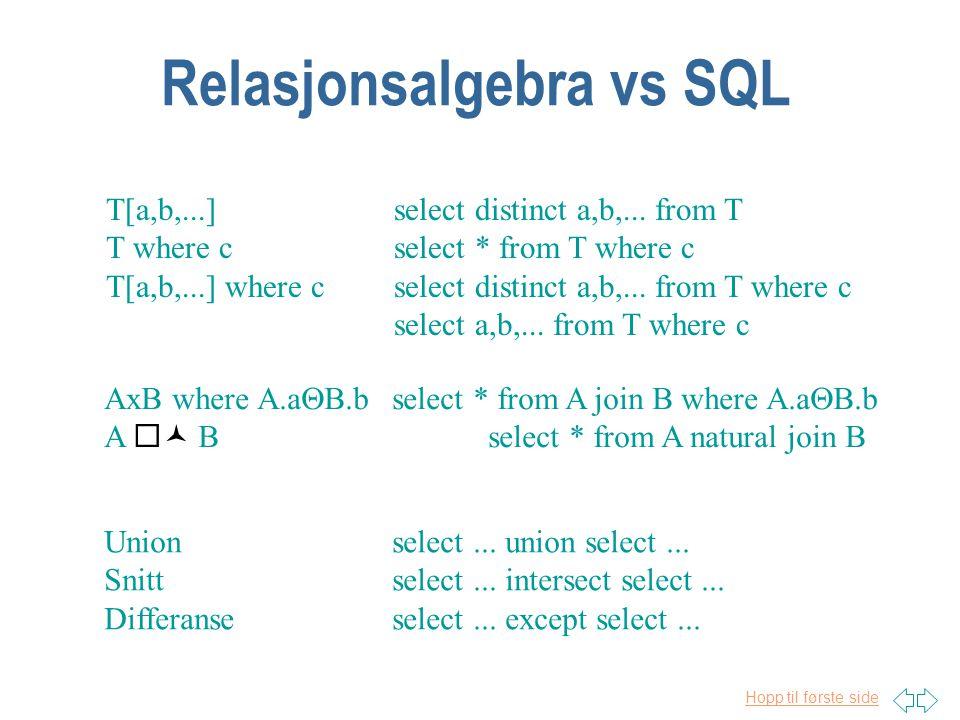 Hopp til første side Relasjonsalgebra vs SQL T[a,b,...]select distinct a,b,...