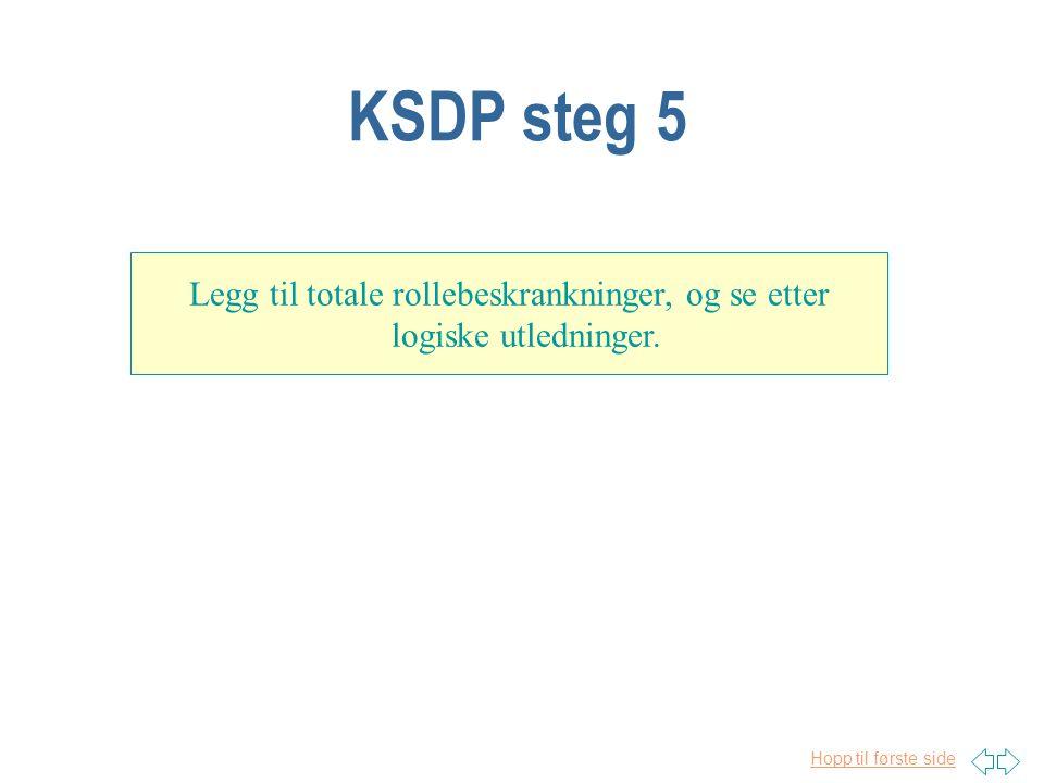 Hopp til første side KSDP steg 5 Legg til totale rollebeskrankninger, og se etter logiske utledninger.