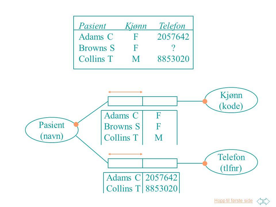 Hopp til første side Adams C Browns S Collins T Kjønn F M Telefon 2057642 .