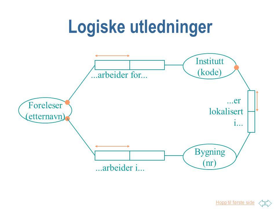 Hopp til første side Logiske utledninger Foreleser (etternavn) Institutt (kode)...arbeider for......arbeider i...