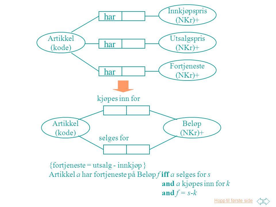 Hopp til første side KSDP steg 3 Se etter entitetstyper som bør kombineres, og noter eventuelle aritmetiske utledninger. n Primitive entitetstyper ove