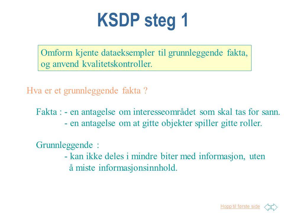 Hopp til første side Konseptuell Skjema Design Prosedyre (KSDP) 1. Omform kjente dataeksempler til grunnleggende fakta, og anvend kvalitetskontroller.