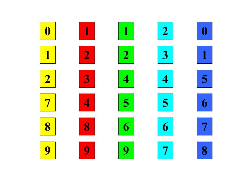 0 1 2 7 8 9 1 2 3 4 8 9 1 2 4 5 6 9 2 3 4 5 6 7 0 1 5 6 7 8