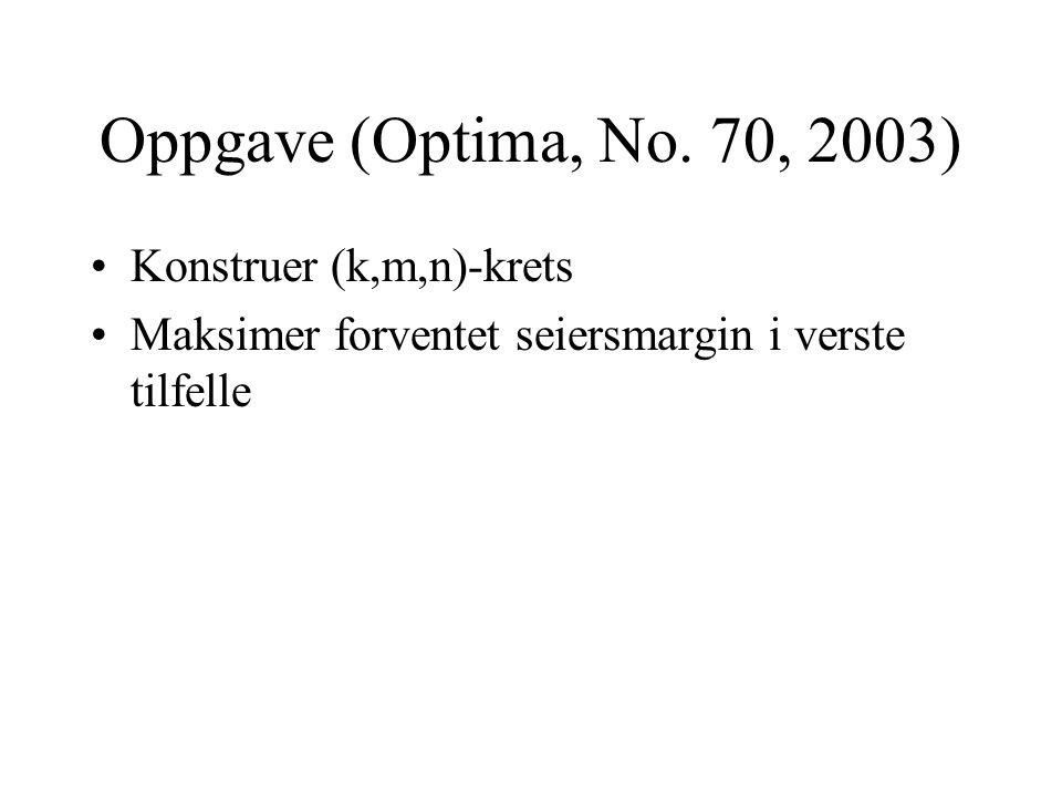 Oppgave (Optima, No. 70, 2003) Konstruer (k,m,n)-krets Maksimer forventet seiersmargin i verste tilfelle