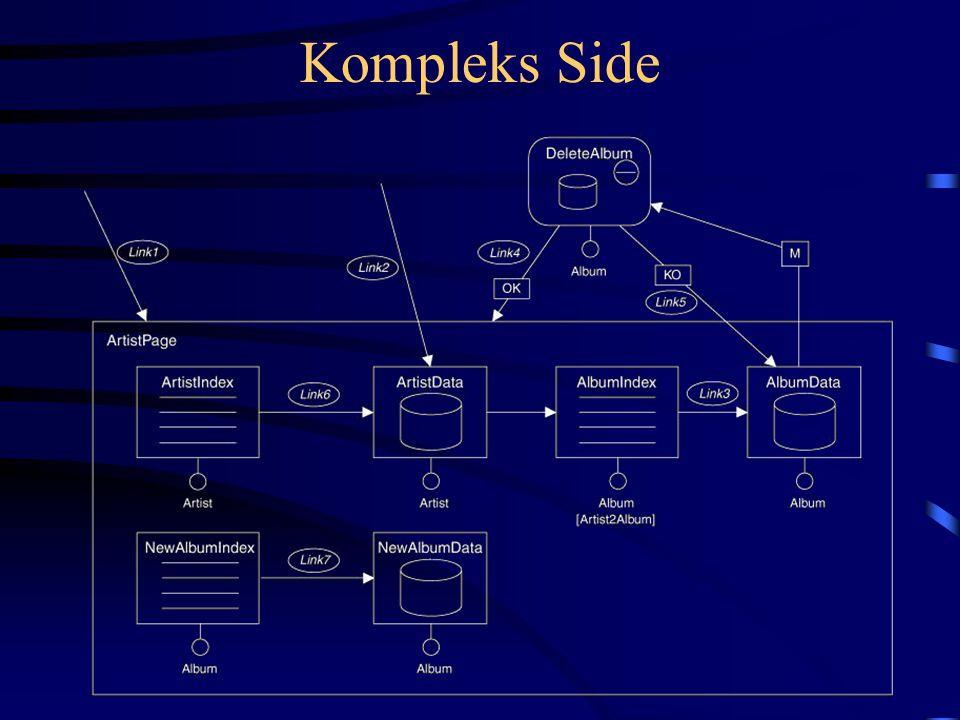 Kompleks Side